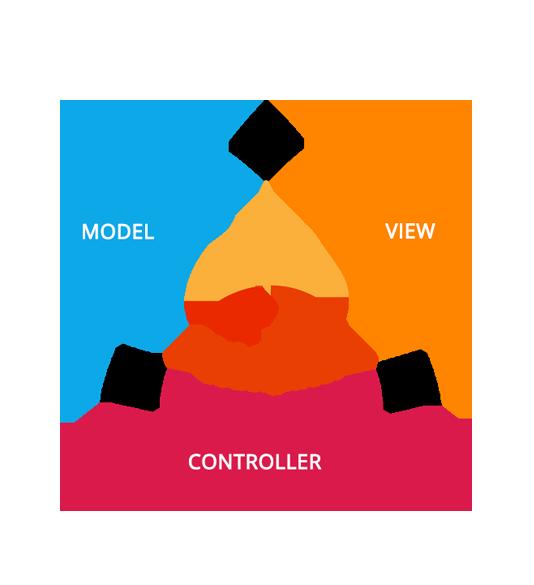 Codeigniter Development Company in Lucknow