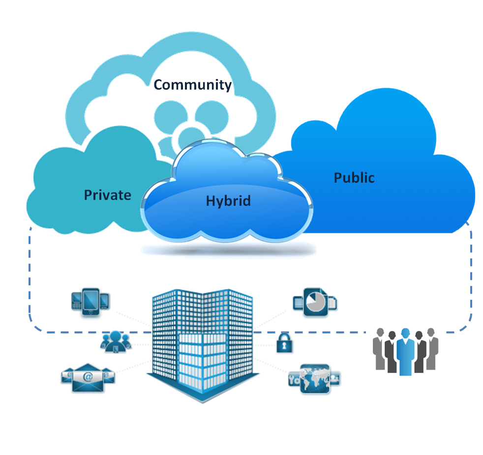 Web Hosting Services Provider in Lucknow